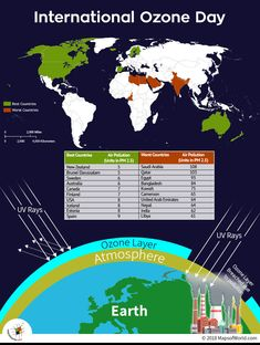 countries with the worst air pollution levels - The ozone layer is a fragile shield of gas that protects earth. World map depicts the top 10 countries with the highest and lowest air pollution levels. International Literacy Day, International Day, Ozone Depletion, Who Is The Father, Nuclear Test, Ozone Layer, Education For All, Literacy Skills, Sustainable Development