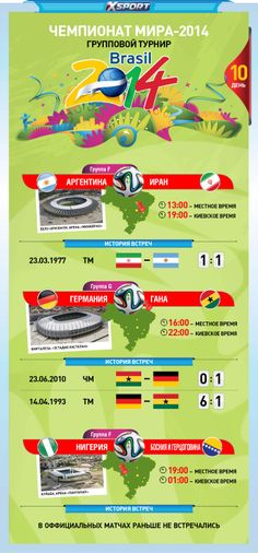 Аргентине и Германии достаточно по одной победе, чтобы выйти в плей-офф. День десятый...