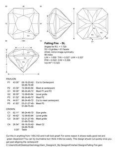 Gem Drawing, Raw Diamond, Garnet Gemstone, Stone Cuts, Templates, Jewellery, Gemstones, Drawings, Design