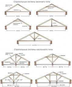 Pergola For Sale Near Me (With images) Timber Roof, Roof Trusses, Timber Frame Homes, Framing Construction, Wood Construction, Casa Octagonal, Civil Engineering Design, Roof Truss Design, Gazebo Plans