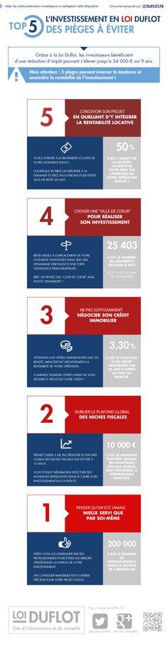La loi #Duflot, les 5 pièges à éviter Info Graphics, Real Estate