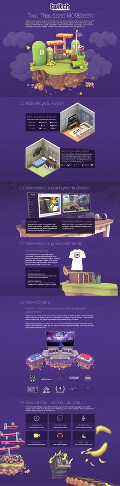 Twitch Retrospective. A site showing all the bits and bobs of the epic 2014. #webdesign #design