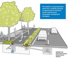 Bikeways and storm water management from Mass DOT's Separated Bike Lane Guide. Click image for link to full guide and visit the slowottawa.ca boards >> http://www.pinterest.com/slowottawa