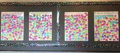 First Day of School...sticky note board...how cute can change out the titles for open ended responses
