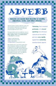 Adverb - Adverbs are words that describe or modify adjectives, verbs, and other adverbs. - Infographic of sorts.