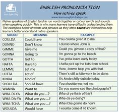 Informal Contractions / English Pronunciation - How natives speak