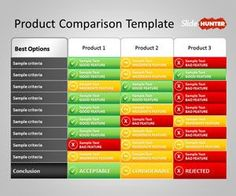 Free comparación PowerPoint Templates   Free PPT & PowerPoint Backgrounds   SlideHunter.com