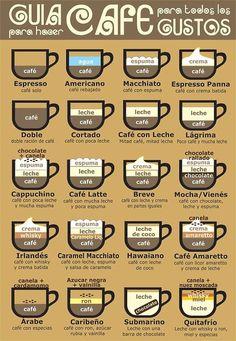 Tipos de café - #café