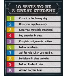 Reinforce good student character traits with this 10 Ways to be a Great Student Chart. The eye-catching, colorful chalkboard design is sure to encourage your learners to be the best students they can