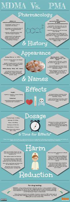 MDMA v. PMA  Very helpful #infographic via @Release_drugs