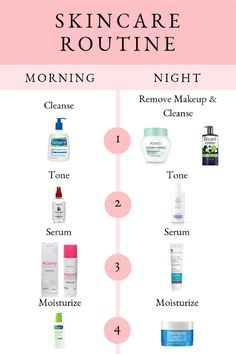 AM & PM skincare routine for clear, glowy skin! AM & PM skincare routine for clear, glowy skin! Oily Skin Care, Face Skin Care, Anti Aging Skin Care, Natural Skin Care, Sensitive Skin Care, Natural Toner, Skin Care Regimen, Moisturizer For Oily Skin, Skincare For Oily Skin