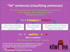 Sentence structure Teaching Resources, Classroom Resources, Maori Designs, Sentence Structure, Classroom Environment, Second Language, Learning Spaces, Child Development, Sentences