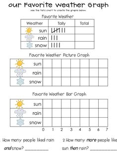 Bar graph Picture graph First grade