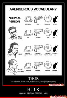 Avengers Vocabulary.