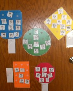 Pinner wrote A Day in the Life of a Homeschool with Autism. Love this Zones of Regulation station. Zones Of Regulation, Emotional Regulation, Self Regulation, Educational Activities, Learning Activities, 5 Point Scale, Sensory Disorder, Learning Support, School Psychology