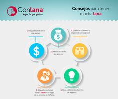 ¿Sueñas con tener mucha lana? Sigue estos consejos al pie de la letra y lo lograrás. #Conlana #FinanzasPersonales
