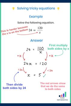 Solving tricky equations where the x part is on the bottom. Example showing how we can solve them. #maths #gcse #geometry #student #teacher #revision #rearranging #study #mathsexam #gcserevision #homeschool #mathematics #learning #tests #equations #solving #school