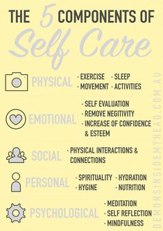 The 5 Components of Self Care The 5 Components of Self Care Self care is an essential element of keeping adequate levels of a person's health and wellbeing, with many different components; form having frequent showers to be sanitary to regularly practicin Self Care Activities, Mental Health Awareness, Self Awareness Quotes, Mental Health Blogs, Self Care Routine, Meditation, Health And Wellbeing, Self Development, Personal Development