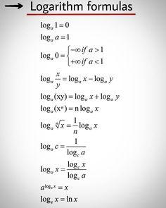 MATHEMATIC HISTORY Mathematics is among the oldest sciences in human history. In ancient times, Mathematics Log Formula, Math Formula Chart, Math Vocabulary, Math Math, Math Puns, Math Formulas, Differentiation Formulas, Basic Physics Formulas, Physics
