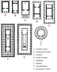 Classical Greek Temple Architecture