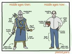 The Middle Ages: then and now