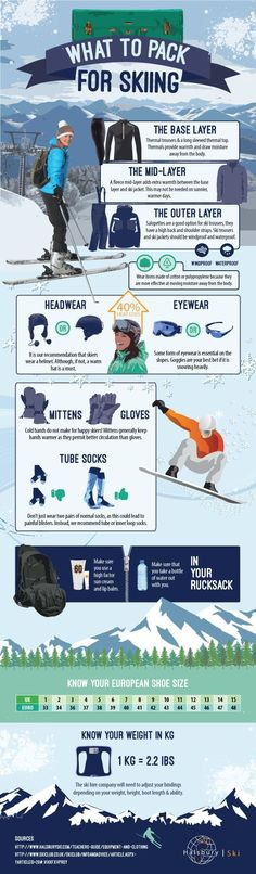 What to Pack for Skiing Infographic #infographic #design #ski www.halsburyski.com/teachers-guide/equipment-and-clothing