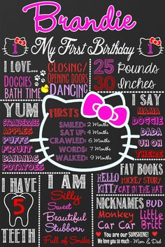 Custom Hello Kitty Birthday chalkboard, custom hello kitty birthday party ideas and decorations, babies first birthday chalkboard, DIY print!