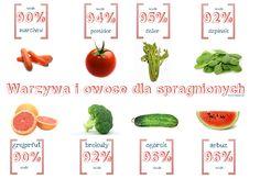 Woda w #warzywa i #owoce
