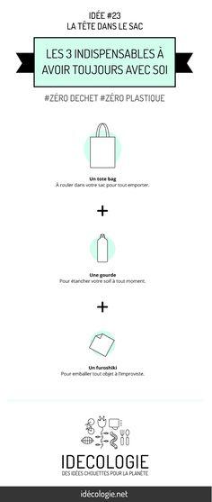 #idecologie 23: la tête dans le sac. Les 3 indispensables à avoir toujours avec soi. #zerodechet #zeroplastique