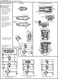 Hydraulic Manifold Systems • Related Fluid Power