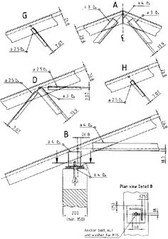 Roof Truss Guide - Design and construction of standard timber and steel trusses (BASIN - SKAT, 1999, 187 p.): 6 STEEL TRUSSES: 6.2 System Options Steel Trusses, Roof Trusses, Roof Truss Design, Building A Pole Barn, Steel Detail, Steel Roofing, Roof Structure, Flat Roof, Outdoor Projects