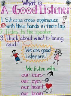 First Grade Fresh Chart - good listener anchor chart; Classroom Behavior, Classroom Rules, Classroom Posters, Kindergarten Classroom, School Classroom, Classroom Organization, Classroom Management, Classroom Ideas, Behavior Management