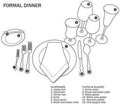 Formal Dinner Setting.