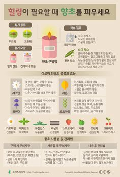 [Korean] 힐링이 필요할 때 향초를 피우세요 #Infographic #Candle