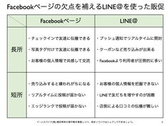 Facebookページの短所を補えるLINE@の長所を使った販促 http://yokotashurin.com/facebook/line_merge.html