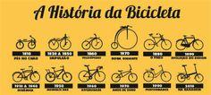 Você conhece a história da bicicleta? http://shareforthefuture.wordpress.com/2014/02/27/conheca-a-historia-da-bicicleta/