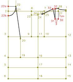 Leena's.com: PatternMaker Tutorial Web Site come realizzare un carta modello