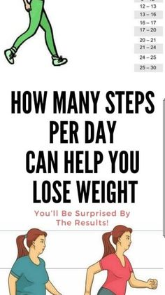 It seems that people are desperately looking for new ways to lose some weight. They are looking for the right methods and the easiest and most effective as well. Naturally, there are a lot of diets that present that promise of effectively and quickly losing weight, however, not a lot of them work. Nevertheless, we […]
