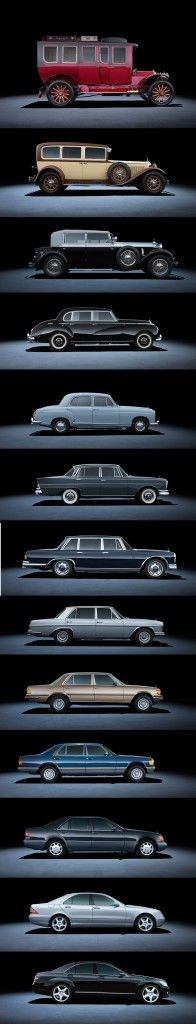 Mercedes-Benz S-Class Evolution - Box Autos