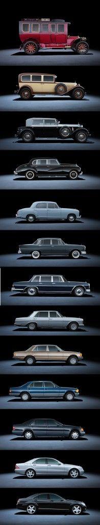 Mercedes-Benz S-Class Evolution - Box Autos