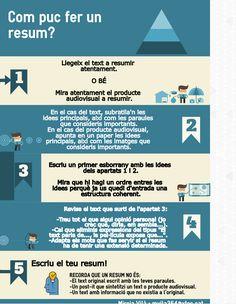 Infografia que ens ajuda a fer un resum. #català #llengua #resum #redacció #escriptura