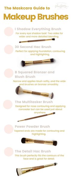 Makeup Brushes 101! All the different brushes for contouring, highlighting, blush, powder, eyeshadow ect...