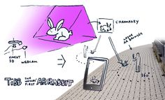 "LIVE AR - The augmented reality rabbit ""Tibb"" was generating live animations during his stay at the STRP festival. These real-live animations were viewed in augmented reality by people all over the world. Tibb travelled all over the world, virtually."