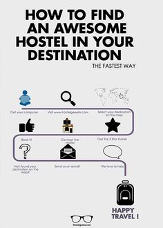 Fastest Way to find an awesome hostel in your destination!