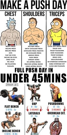 One major benefit of a push plan is the increased frequency with which you hit your muscles. A typical split will see you in the gym six times a week: push/pull/legs comprises Monday, Tuesday and. Push Day Workout, Push Pull Legs Workout, Gym Workout Chart, Gym Workout Tips, Weight Training Workouts, Daily Home Workout, Workout Schedule, Chest Workout Women, Bodybuilding Routines