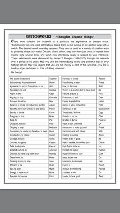 Switchword List