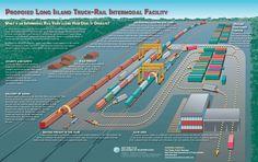 Intermodal Facility