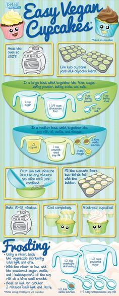 Guide to #Vegan #Cupcakes!