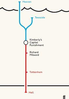 Kimberly's Capital Punishment, Richard Milard