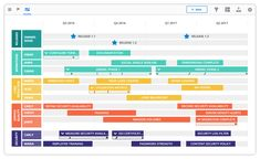 Timeline technology roadmap: Visualize timing and resourcing for the technology initiatives in your pipeline. Technology Roadmap, Ux Design, Design Ideas, Timeline Infographic, Timeline Design, Corporate Business, Business Management, Design Reference, Project Management